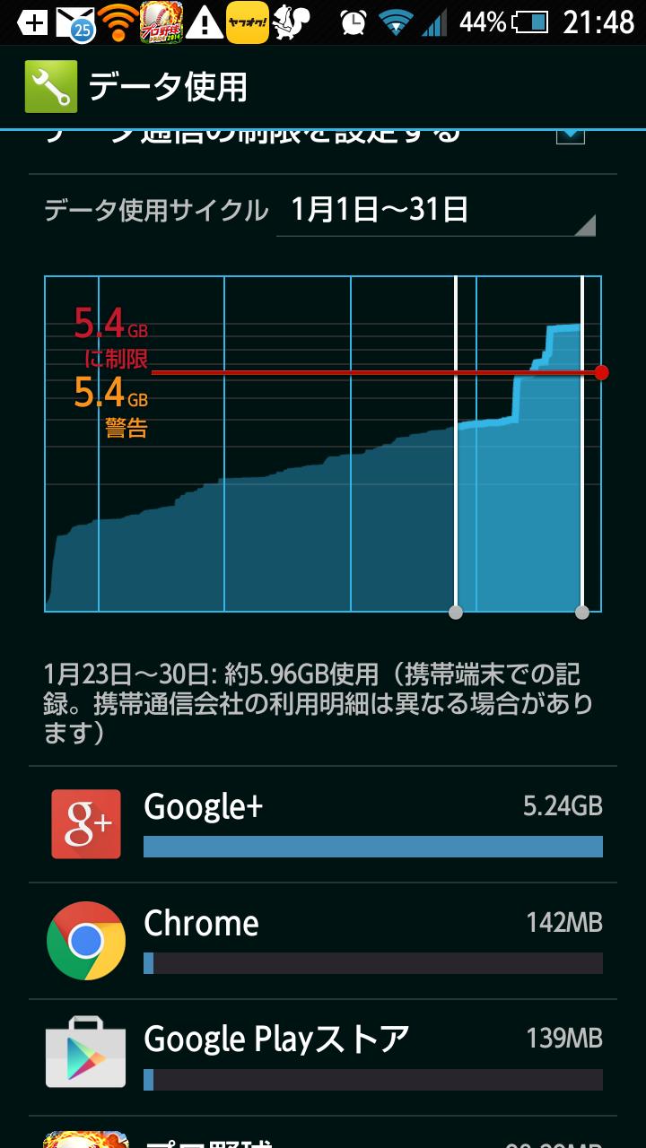 au 7G超え
